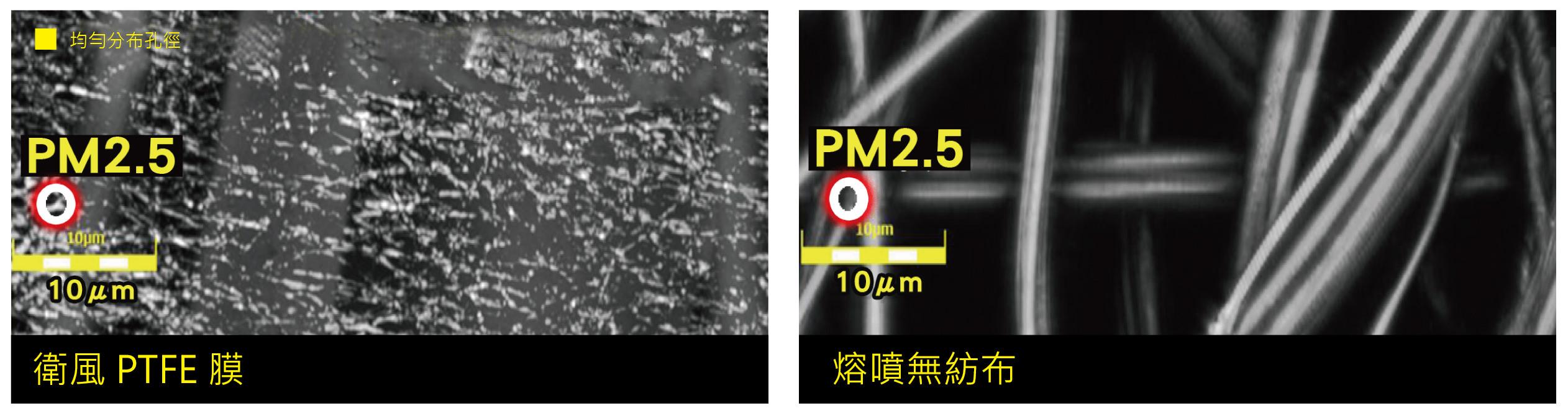 高效ptfe膜技術